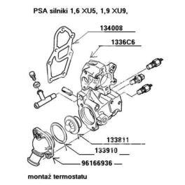 obudowa termostatu Citroen, Peugeot 2,0i podstawa (oryginał Peugeot)