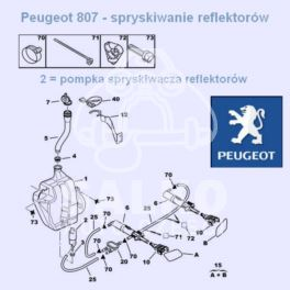 pompka sprykiwacza reflektorów Citroen, Peugeot, Renault 2000- (oryginał Peugeot)