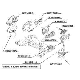 poduszka silnika SCENIC 1,9dCi/2,0 01- łącznik tył (OEM Renault)