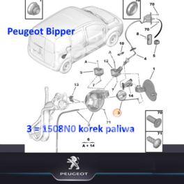korek wlewu paliwa Citroen NEMO/ Peugeot BIPPER Diesel (oryginał Peugeot)