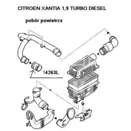 tulejka przewodu powietrza Citroen, Peugeot 1,9TD OPR08120- (oryginał Peugeot)