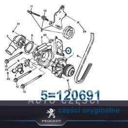 uszczelka obudowy termostatu Citroen, Peugeot 2,5D/TD/TDi DJ5... (oryginał Peugeot)