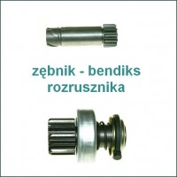 bendiks