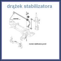 drążek stabilizatora